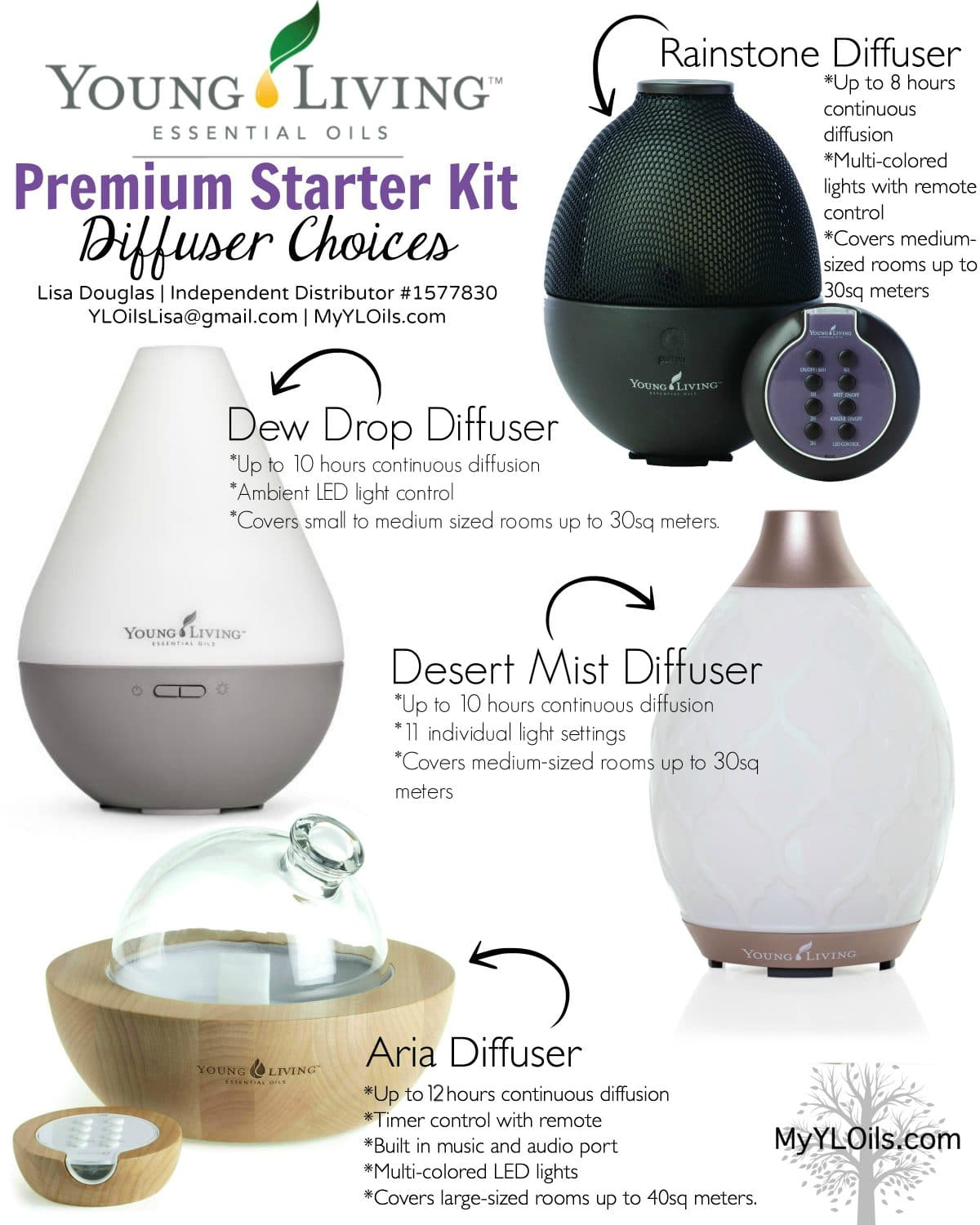 2019 Young Living Premium Starter Kit Diffuser Choices